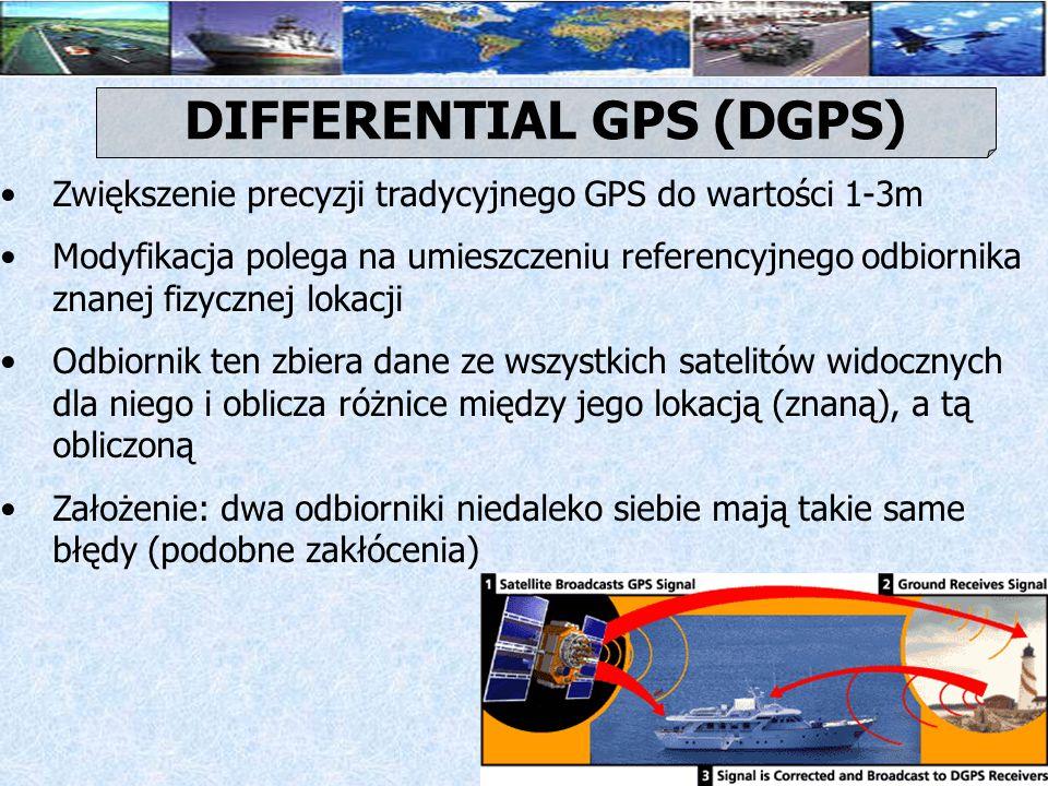 Odbiornik referencyjny oblicza błąd dla sygnału z każdej satelity oddzielnie Odbiornik GPS musi być wyposażony w port komunikacyjny i połączony z odbiornikiem radiowym Zasięg stacji referencyjnej – do 150km DIFFERENTIAL GPS (DGPS)