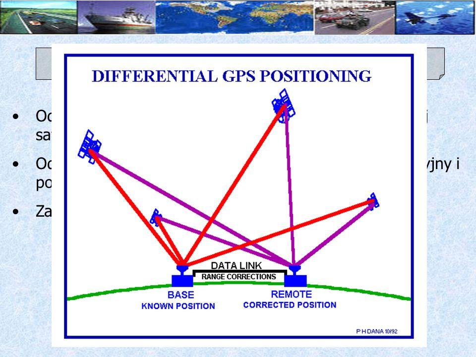 Zasięg stacji referencyjnej – do 150km W Polsce sygnał korekcyjny dostępny jest jedynie na wybrzeżu Post Processing DGPS: wyznaczanie nowej trasy w celu późniejszego umieszczenia jej na mapie DIFFERENTIAL GPS (DGPS)