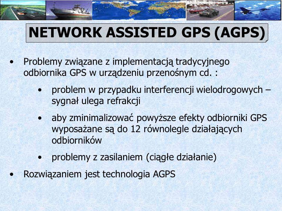 Problemy związane z implementacją tradycyjnego odbiornika GPS w urządzeniu przenośnym cd. : problem w przypadku interferencji wielodrogowych – sygnał