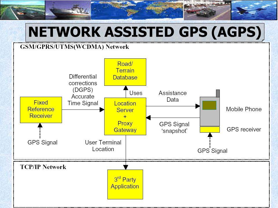 Navy Navigation Satellite System (NAVSAT, znany również pod nazwą TRANSIT lub Sat - Nav) starszy system wykorzystujący satelity na orbitach biegunowych.