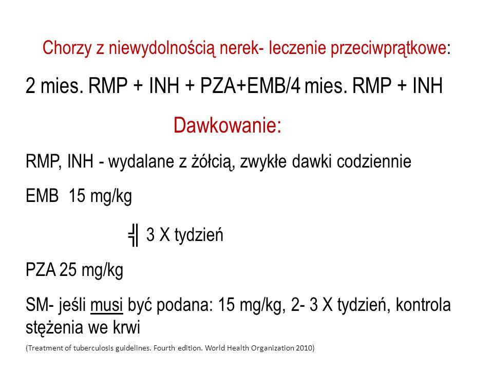 Chorzy z niewydolnością nerek- leczenie przeciwprątkowe: 2 mies. RMP + INH + PZA+EMB/4 mies. RMP + INH Dawkowanie: RMP, INH - wydalane z żółcią, zwykł