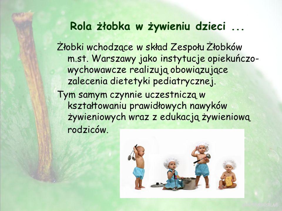 Rola żłobka w żywieniu dzieci... Żłobki wchodzące w skład Zespołu Żłobków m.st. Warszawy jako instytucje opiekuńczo- wychowawcze realizują obowiązując
