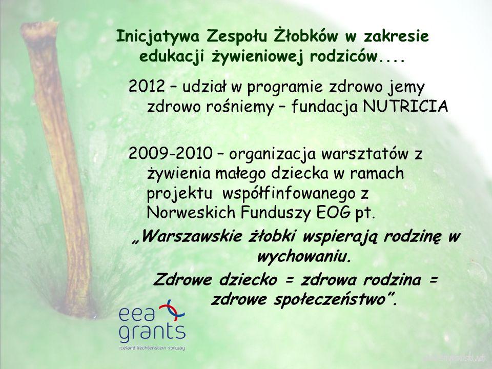 Inicjatywa Zespołu Żłobków w zakresie edukacji żywieniowej rodziców.... 2012 – udział w programie zdrowo jemy zdrowo rośniemy – fundacja NUTRICIA 2009