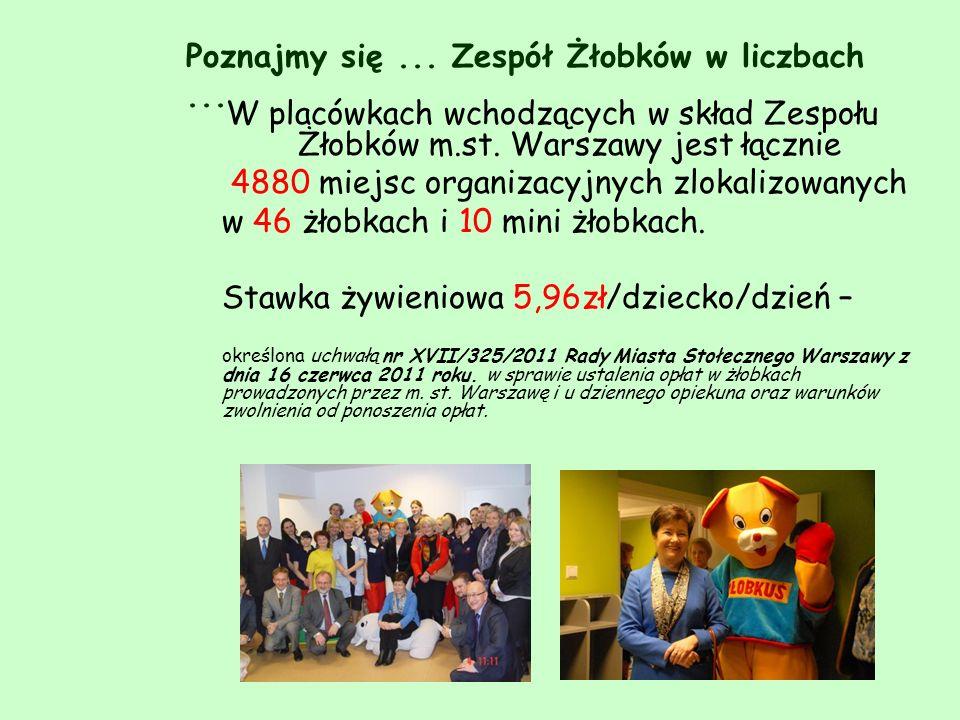 W placówkach wchodzących w skład Zespołu Żłobków m.st. Warszawy jest łącznie 4880 miejsc organizacyjnych zlokalizowanych w 46 żłobkach i 10 mini żłobk