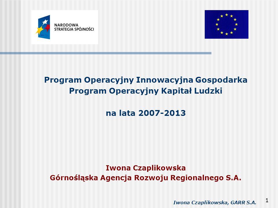 Iwona Czaplikowska, GARR S.A.