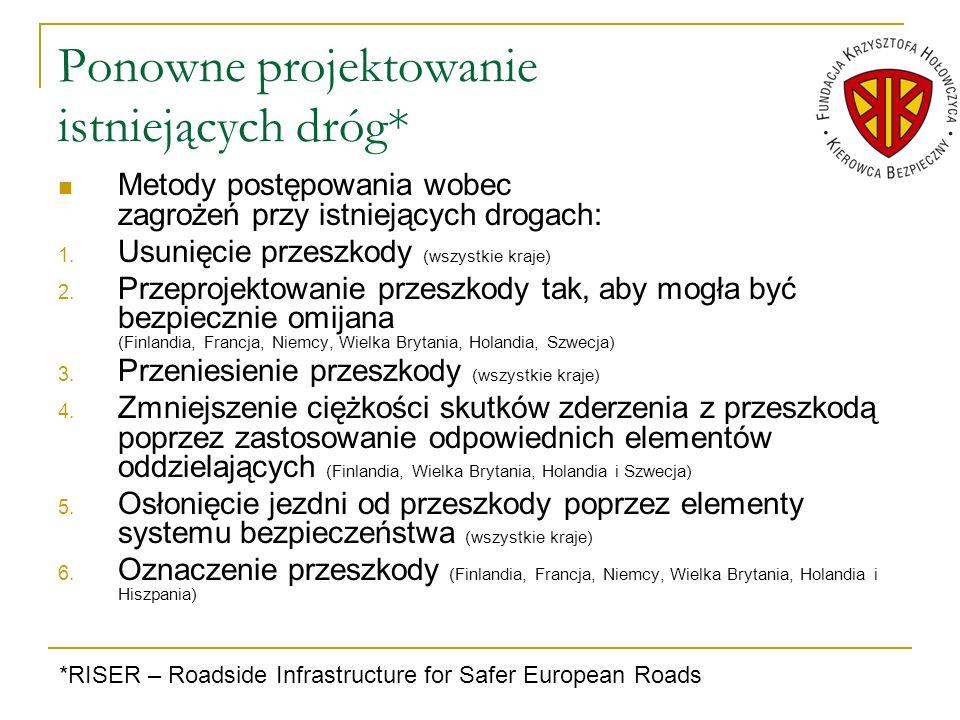 Ponowne projektowanie istniejących dróg* Metody postępowania wobec zagrożeń przy istniejących drogach: 1. Usunięcie przeszkody (wszystkie kraje) 2. Pr