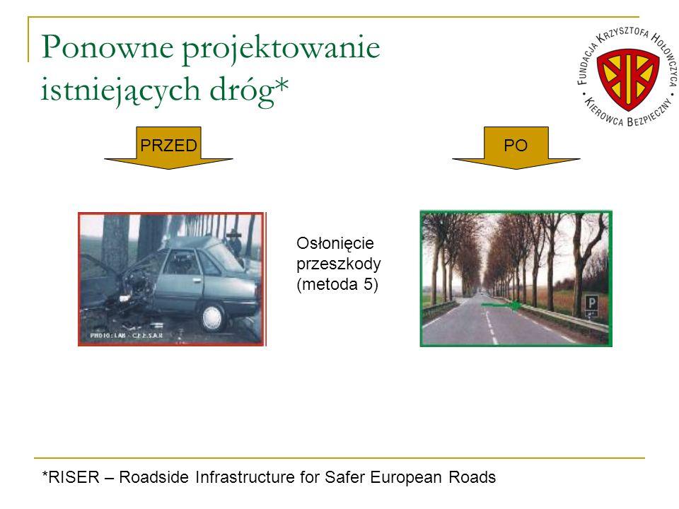 Ponowne projektowanie istniejących dróg* PRZEDPO Osłonięcie przeszkody (metoda 5) *RISER – Roadside Infrastructure for Safer European Roads