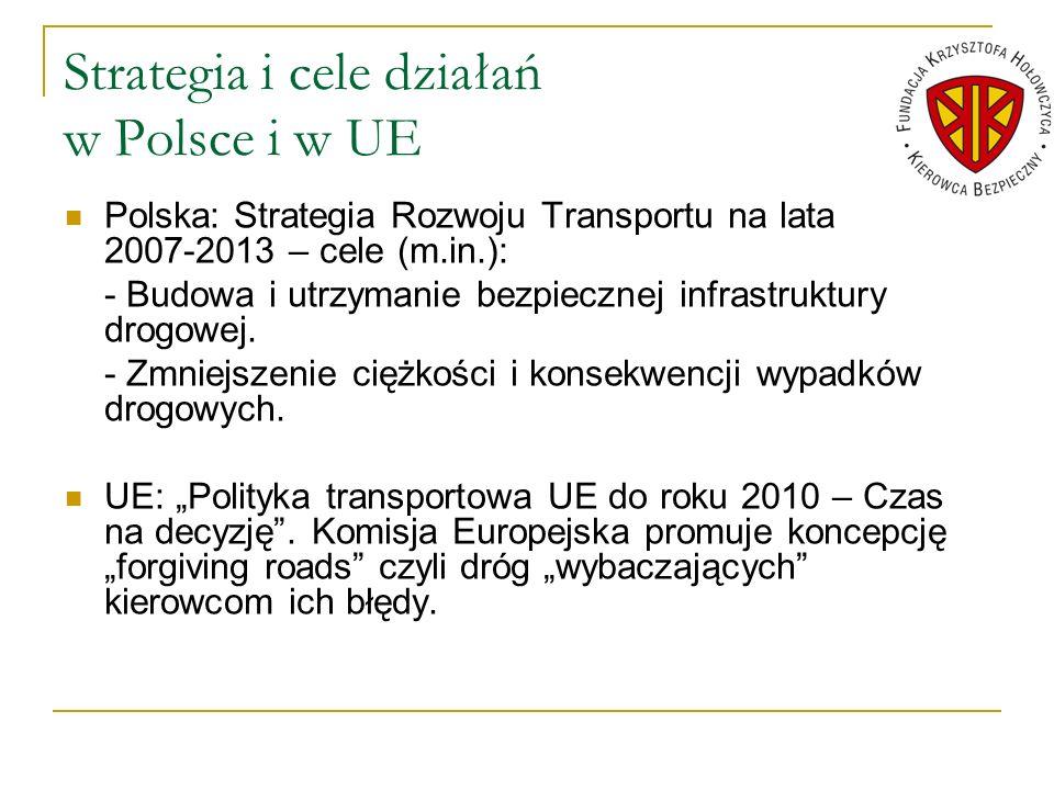 Strategia i cele działań w Polsce i w UE Polska: Strategia Rozwoju Transportu na lata 2007-2013 – cele (m.in.): - Budowa i utrzymanie bezpiecznej infr