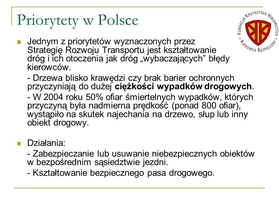 Priorytety w Polsce Jednym z priorytetów wyznaczonych przez Strategię Rozwoju Transportu jest kształtowanie dróg i ich otoczenia jak dróg wybaczającyc
