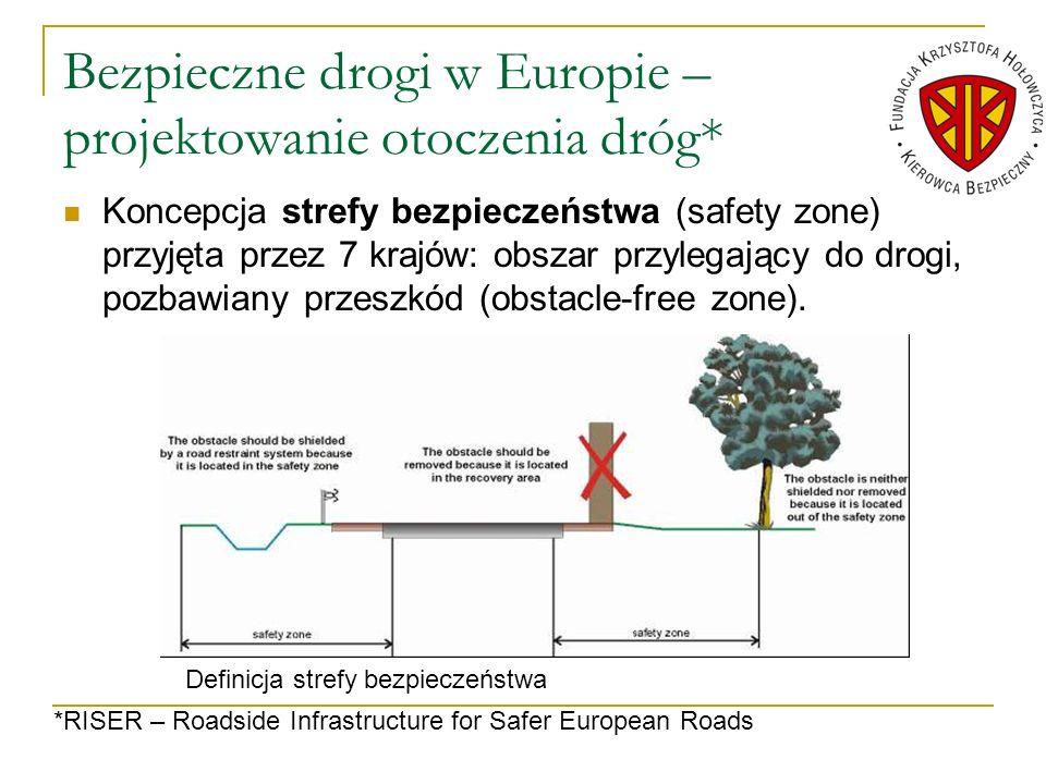 Bezpieczne drogi w Europie – projektowanie otoczenia dróg* Koncepcja strefy bezpieczeństwa (safety zone) przyjęta przez 7 krajów: obszar przylegający