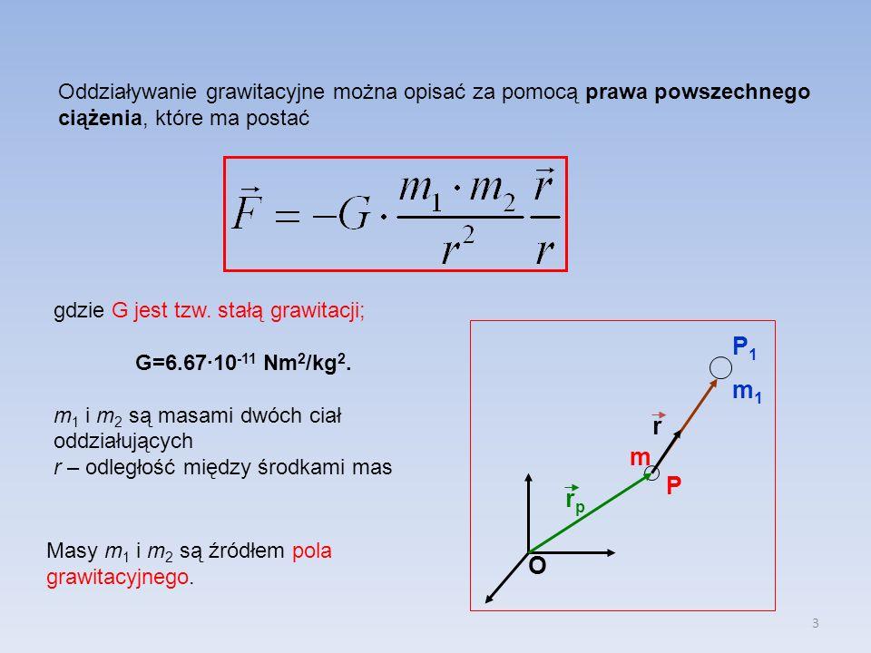 3 Oddziaływanie grawitacyjne można opisać za pomocą prawa powszechnego ciążenia, które ma postać gdzie G jest tzw. stałą grawitacji; G=6.67·10 -11 Nm