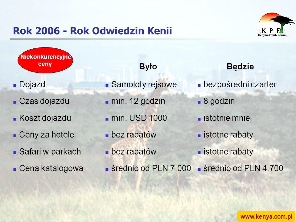 www.kenya.com.pl Rok 2006 - Rok Odwiedzin Kenii Niekonkurencyjne ceny ByłoBędzie Dojazd Czas dojazdu Koszt dojazdu Ceny za hotele Safari w parkach Cena katalogowa Samoloty rejsowe min.