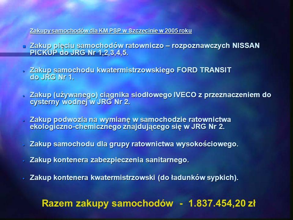 Zakupy samochodów dla KM PSP w Szczecinie w 2005 roku n Zakup pięciu samochodów ratowniczo – rozpoznawczych NISSAN PICKUP do JRG Nr 1,2,3,4,5.