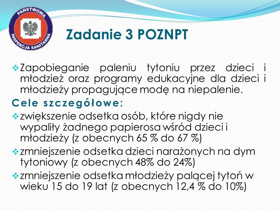 Adresaci programu: Uczniowie starszych klas szkół podstawowych IV- VI i gimnazjów.