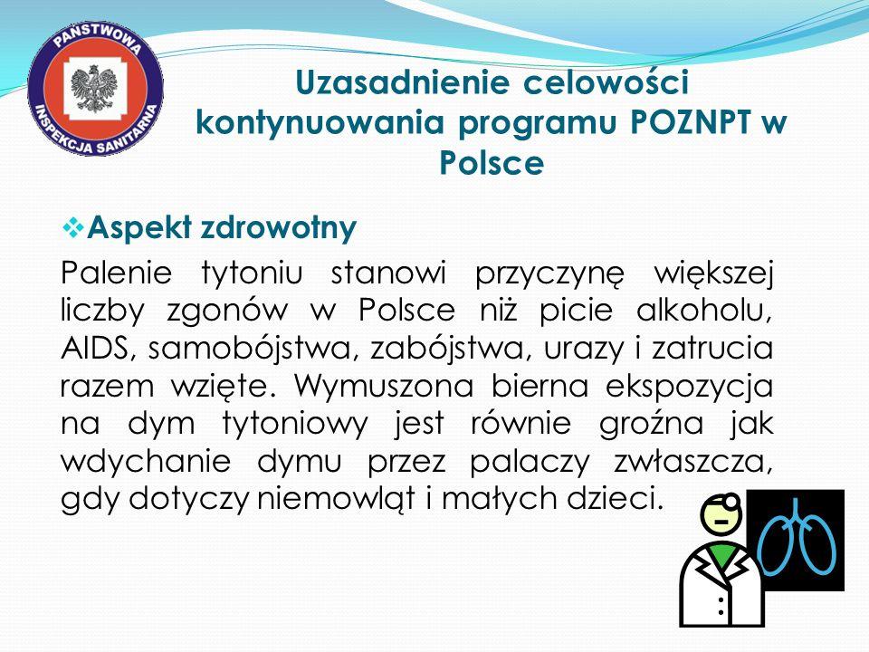 Uzasadnienie celowości kontynuowania programu POZNPT w Polsce Aspekt zdrowotny Palenie tytoniu stanowi przyczynę większej liczby zgonów w Polsce niż p