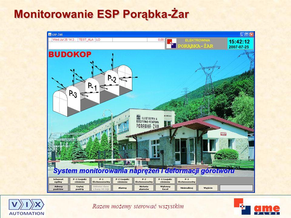 Razem możemy sterować wszystkim Monitorowanie ESP Porąbka-Żar