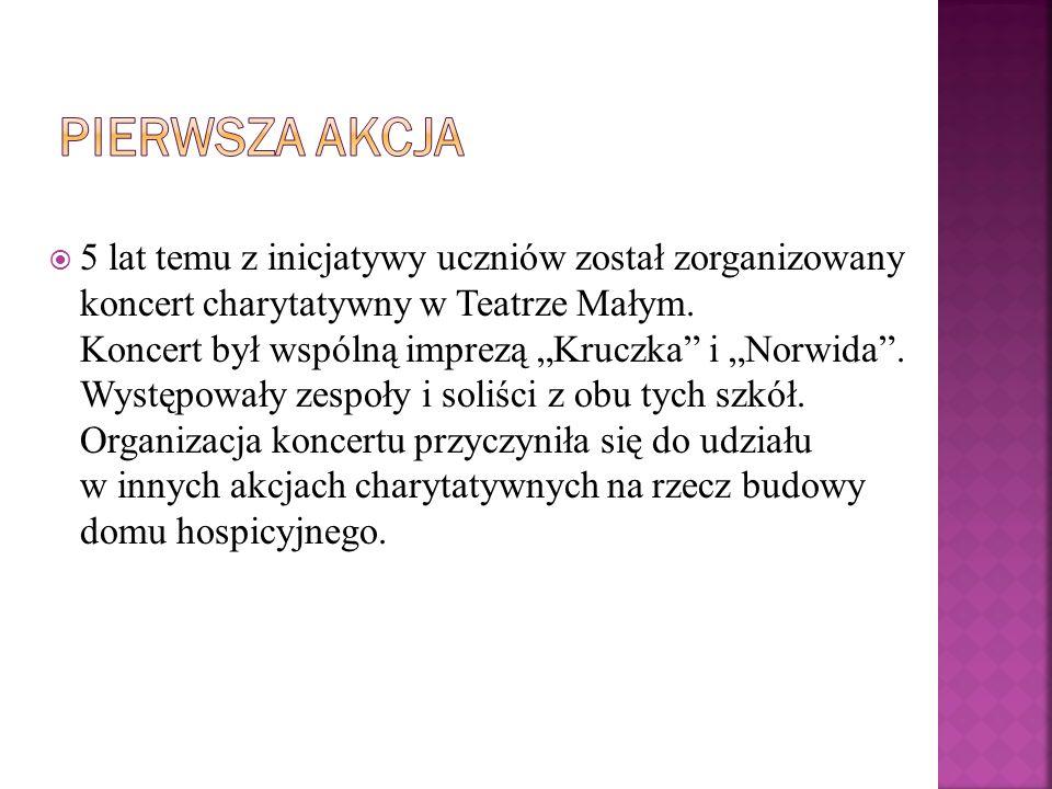 5 lat temu z inicjatywy uczniów został zorganizowany koncert charytatywny w Teatrze Małym.