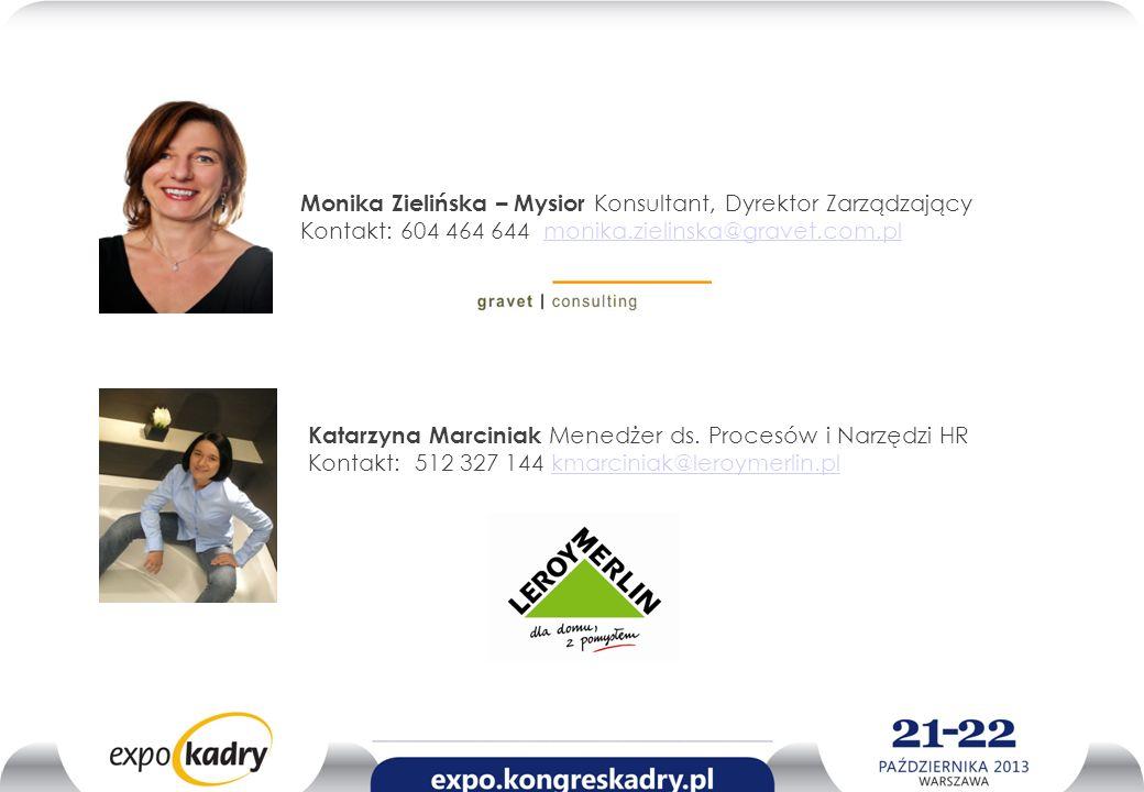 Katarzyna Marciniak Menedżer ds. Procesów i Narzędzi HR Kontakt: 512 327 144 kmarciniak@leroymerlin.plkmarciniak@leroymerlin.pl Monika Zielińska – Mys