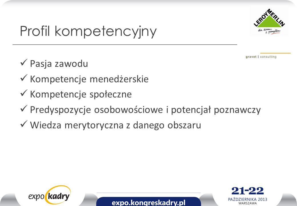 Profil kompetencyjny Pasja zawodu Kompetencje menedżerskie Kompetencje społeczne Predyspozycje osobowościowe i potencjał poznawczy Wiedza merytoryczna