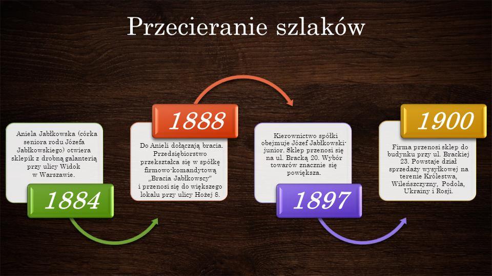 Dokąd prowadzi droga.1913-1914 Przy ul.