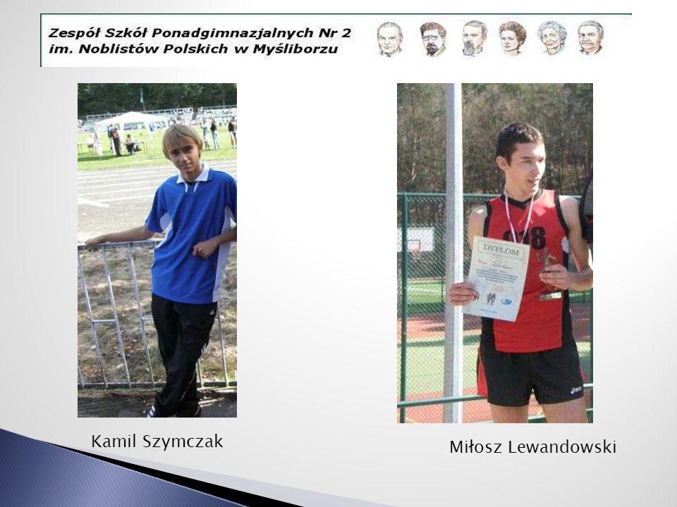 Kamil Szymczak Miłosz Lewandowski