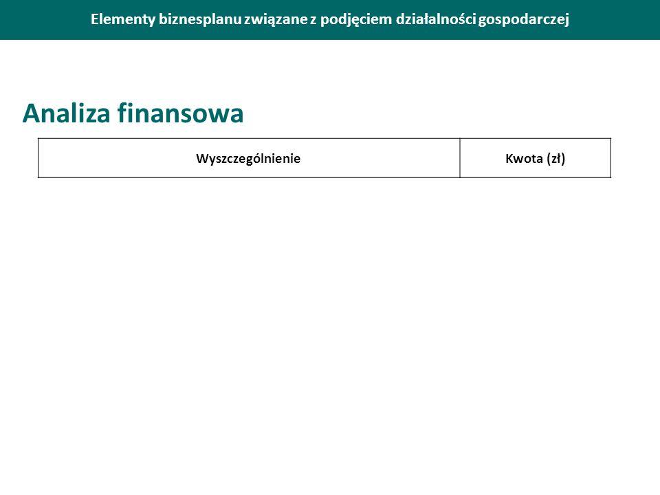 Elementy biznesplanu związane z podjęciem działalności gospodarczej Analiza finansowa WyszczególnienieKwota (zł)