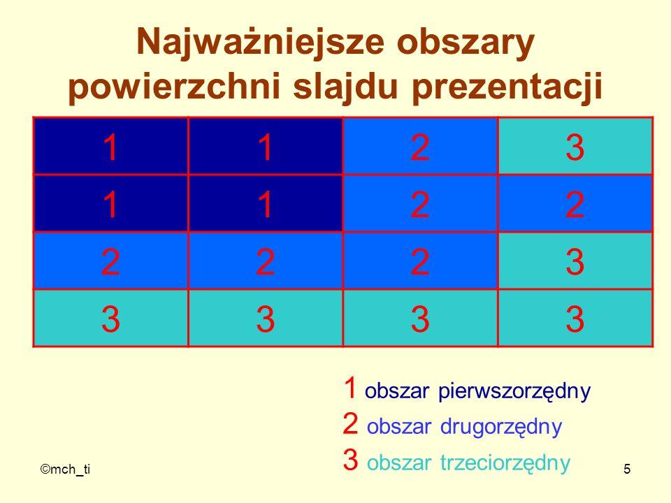 ©mch_ti5 Najważniejsze obszary powierzchni slajdu prezentacji 1123 1122 2223 3333 1 obszar pierwszorzędny 2 obszar drugorzędny 3 obszar trzeciorzędny