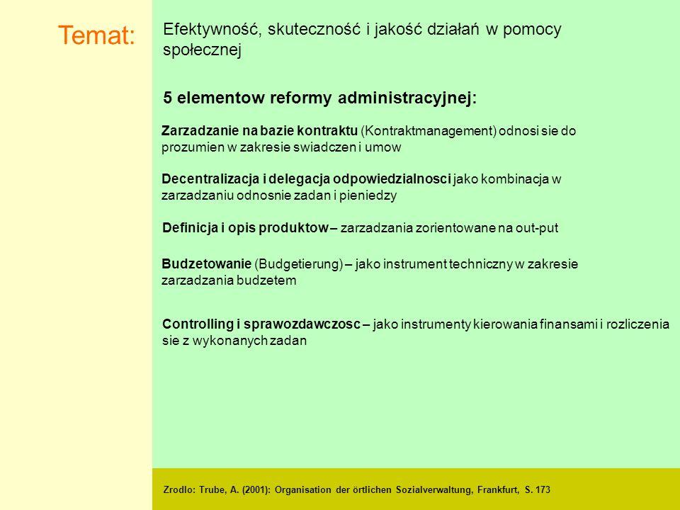 Temat: Zrodlo: Trube, A. (2001): Organisation der örtlichen Sozialverwaltung, Frankfurt, S.