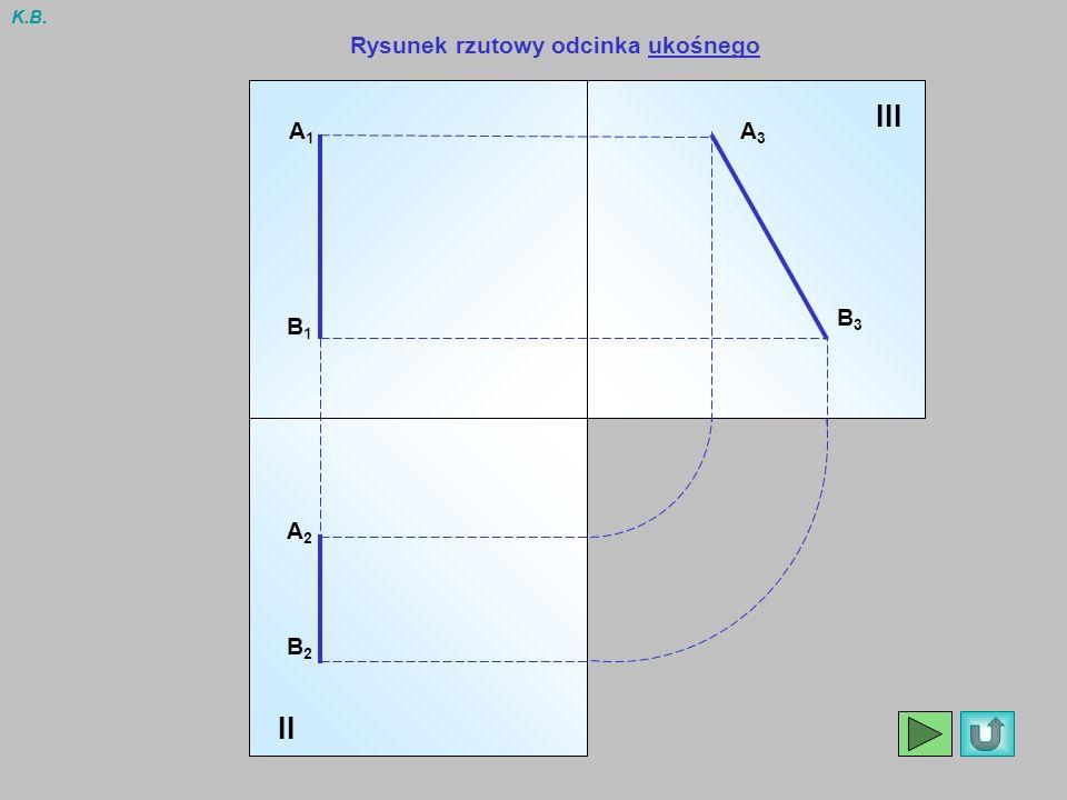 K.B. Rysunek rzutowy odcinka ukośnego B2B2 II B1B1 A2A2 III A3A3 B3B3 A1A1
