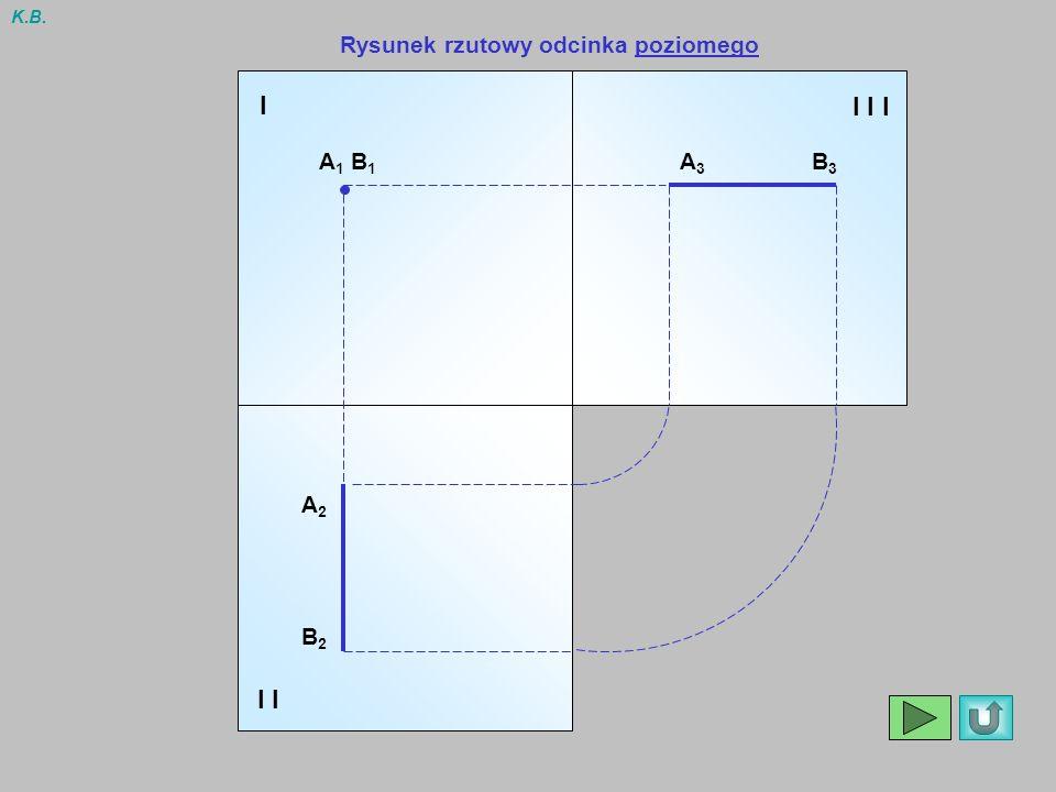 I A 1 B 1 A2A2 B2B2 B3B3 A3A3 I I I I K.B. Rysunek rzutowy odcinka poziomego