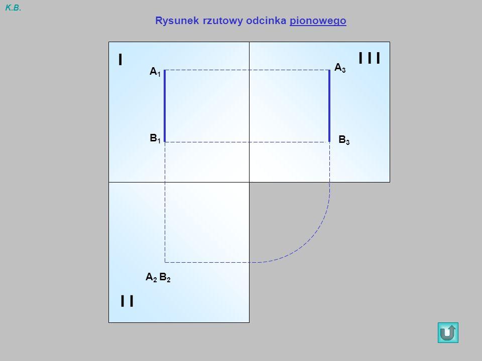 I A1A1 B1B1 A3A3 B3B3 A 2 B 2 I I I I K.B. Rysunek rzutowy odcinka pionowego