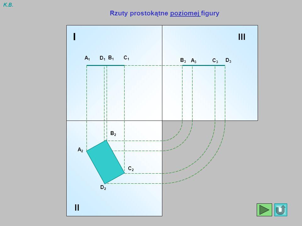 I A1A1 B1B1 C1C1 D1D1 A2A2 D2D2 B2B2 C2C2 B3B3 A3A3 C3C3 D3D3 III II K.B. Rzuty prostokątne poziomej figury
