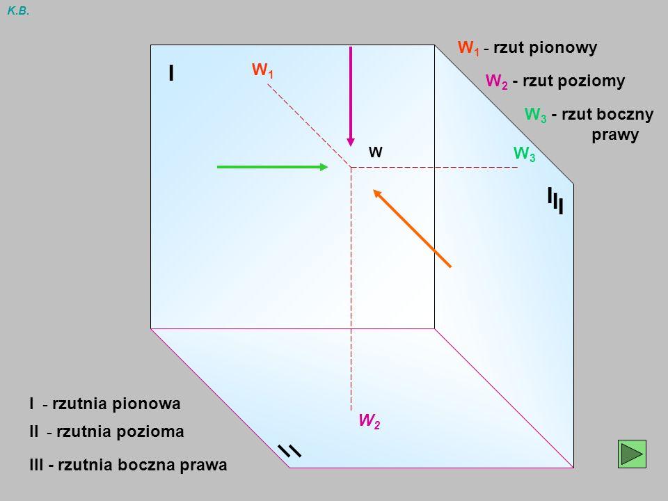 I I I I W1W1 W2W2 W3W3 W 1 - rzut pionowy I - rzutnia pionowa W 3 - rzut boczny prawy W 2 - rzut poziomy II - rzutnia pozioma III - rzutnia boczna pra
