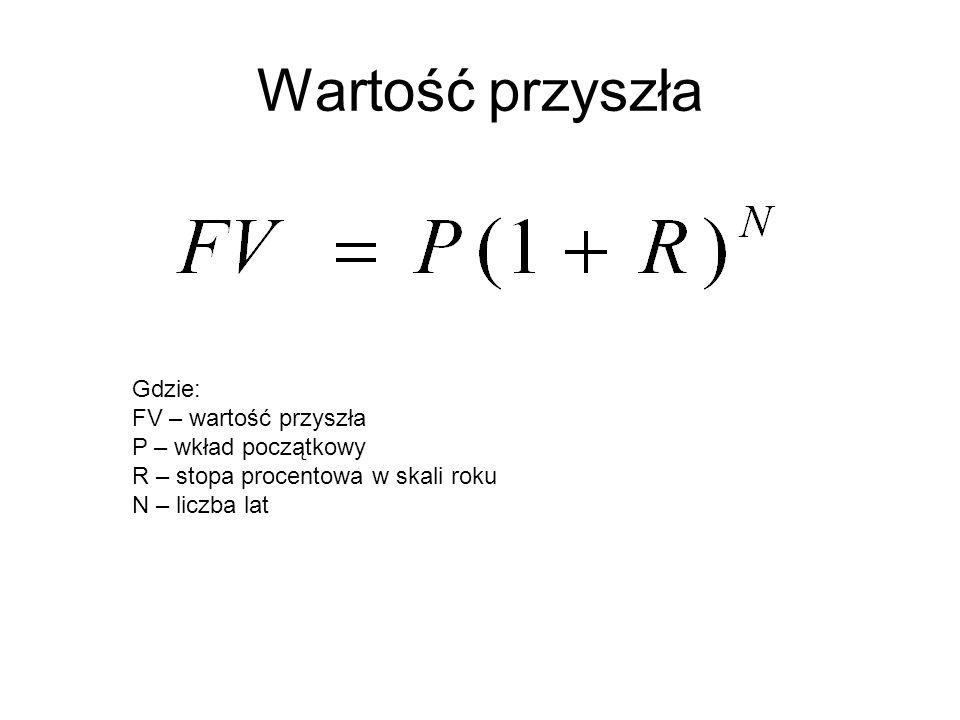 Wartość przyszła Gdzie: FV – wartość przyszła P – wkład początkowy R – stopa procentowa w skali roku N – liczba lat