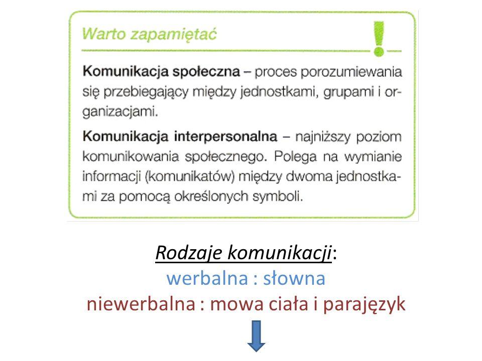 Rodzaje komunikacji: werbalna : słowna niewerbalna : mowa ciała i parajęzyk