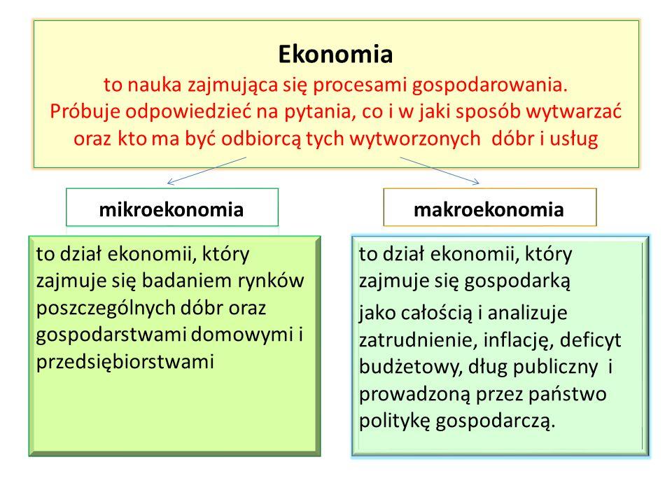 Ekonomia to nauka zajmująca się procesami gospodarowania. Próbuje odpowiedzieć na pytania, co i w jaki sposób wytwarzać oraz kto ma być odbiorcą tych