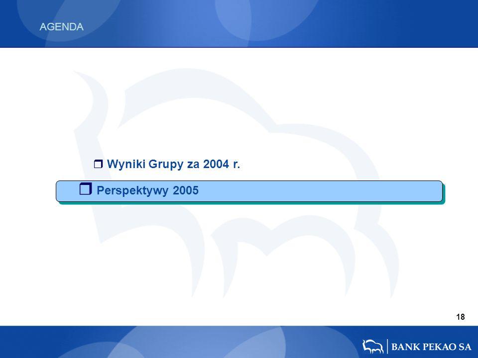 AGENDA 18 r Wyniki Grupy za 2004 r. r Perspektywy 2005