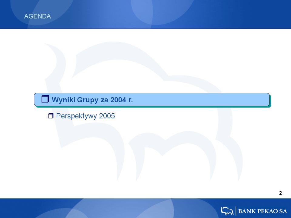 AGENDA r Wyniki Grupy za 2004 r. 2 r Perspektywy 2005