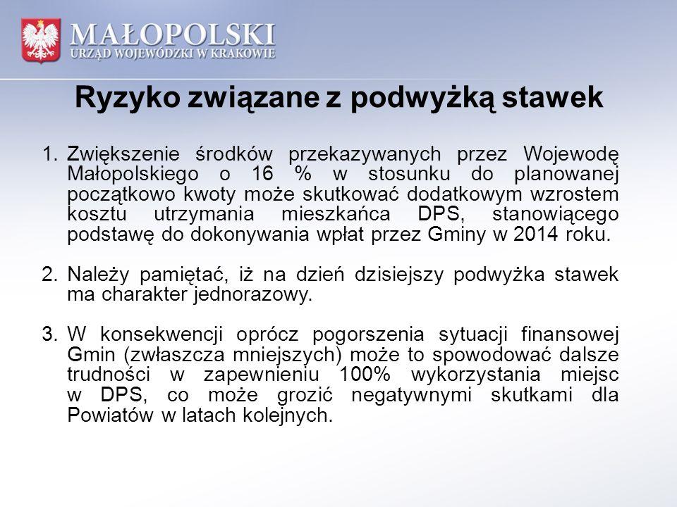 Ryzyko związane z podwyżką stawek 1.Zwiększenie środków przekazywanych przez Wojewodę Małopolskiego o 16 % w stosunku do planowanej początkowo kwoty m