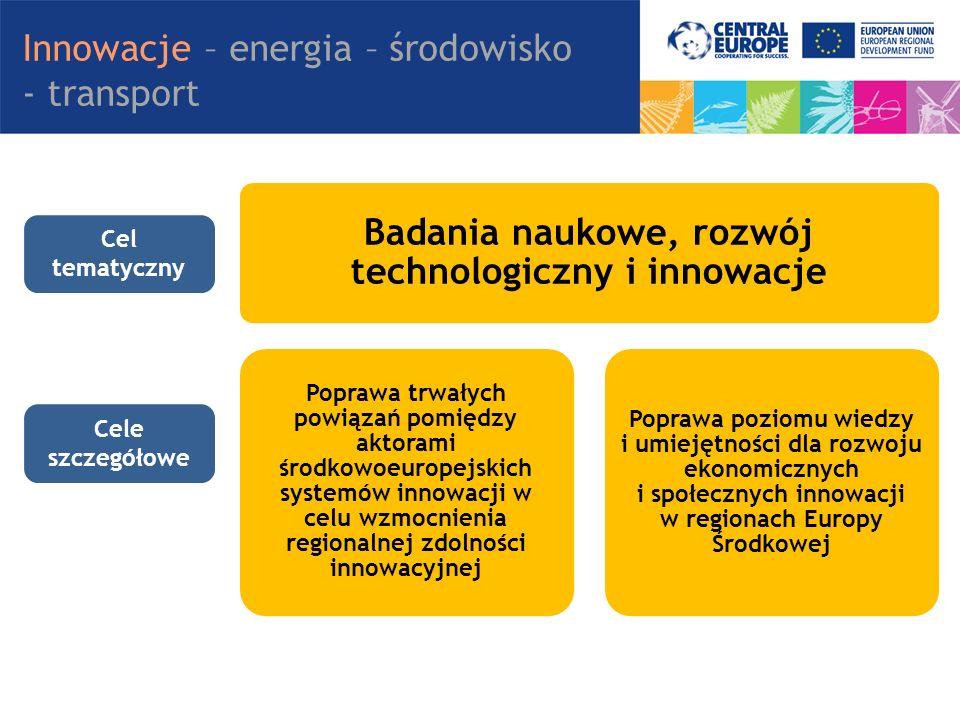 Innowacje – energia – środowisko - transport Badania naukowe, rozwój technologiczny i innowacje Poprawa trwałych powiązań pomiędzy aktorami środkowoeuropejskich systemów innowacji w celu wzmocnienia regionalnej zdolności innowacyjnej Poprawa poziomu wiedzy i umiejętności dla rozwoju ekonomicznych i społecznych innowacji w regionach Europy Środkowej Cel tematyczny Cele szczegółowe