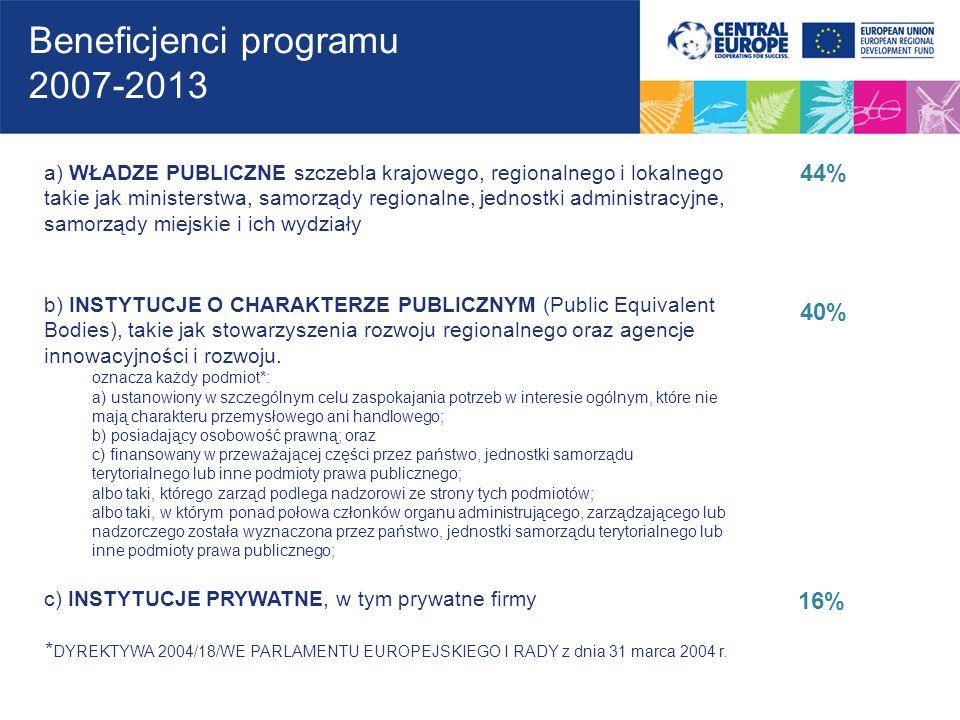 1.Wspólna strategia + opracowanie planu działania (transnarodowa strategia, plan działania, metody wdrażania) 2.Transnarodowe opracowanie narzędzi (narzędzia wspólnego zarządzania, system wspomagający proces decyzyjny, szkolenia) 3.Ustanowienie wspólnego zarządzania (mechanizm współpracy, wspólnie zarządzane centrum) 4.Przygotowanie inwestycji (studium wykonalności, analiza zysków i strat, ocena wpływu na środowisko) 5.Działania pilotażowe (w tym inwestycje na małą skalę) (pilotażowy system monitoringu, pilotażowe udogodnienia, pilotażowa usługa, pilotażowe szkolenie) Typy działań w realizowanych projektach – stan wdrażania na koniec 2012 roku 25 79 41 550 mln euro 53 inwestycje o wartości 360 tys.
