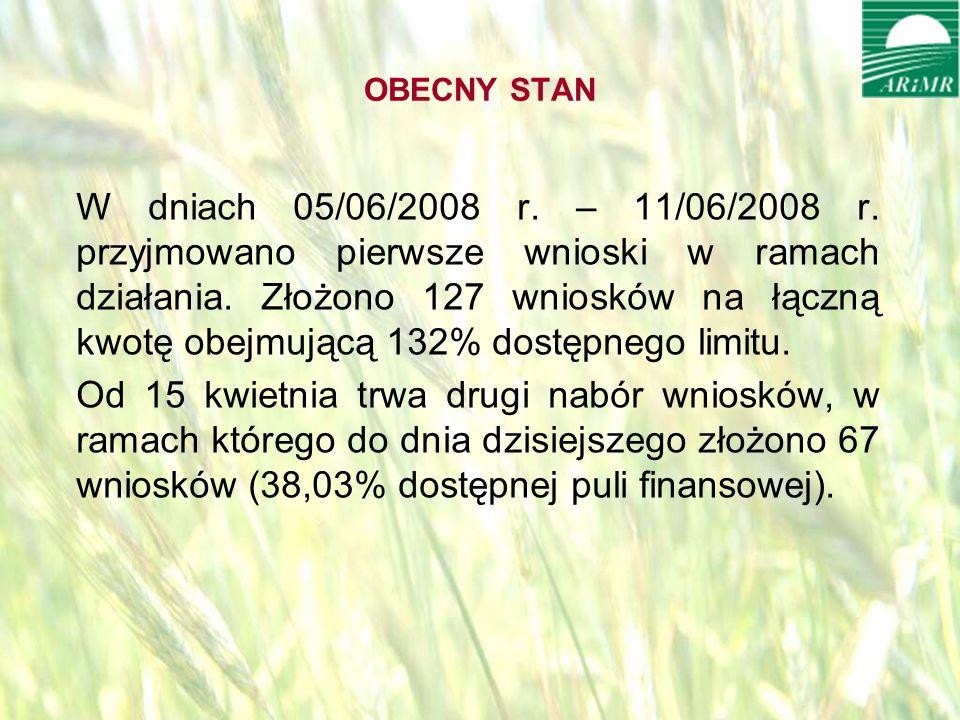 opracował: Bartłomiej Raczek27 OBECNY STAN W dniach 05/06/2008 r.