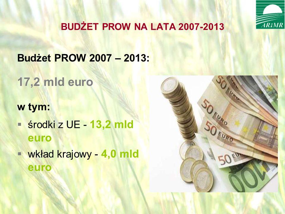 opracował: Bartłomiej Raczek24 KOSZTY KWALIFIKOWALNE – C.D.