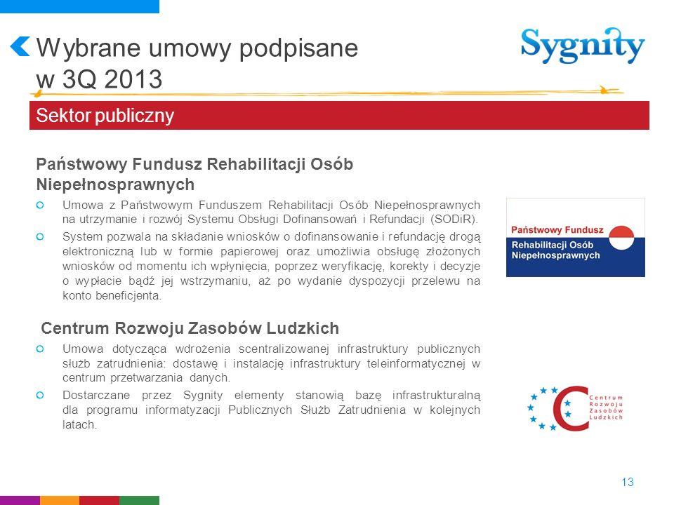 Wybrane umowy podpisane w 3Q 2013 13 Sektor publiczny Państwowy Fundusz Rehabilitacji Osób Niepełnosprawnych Umowa z Państwowym Funduszem Rehabilitacj