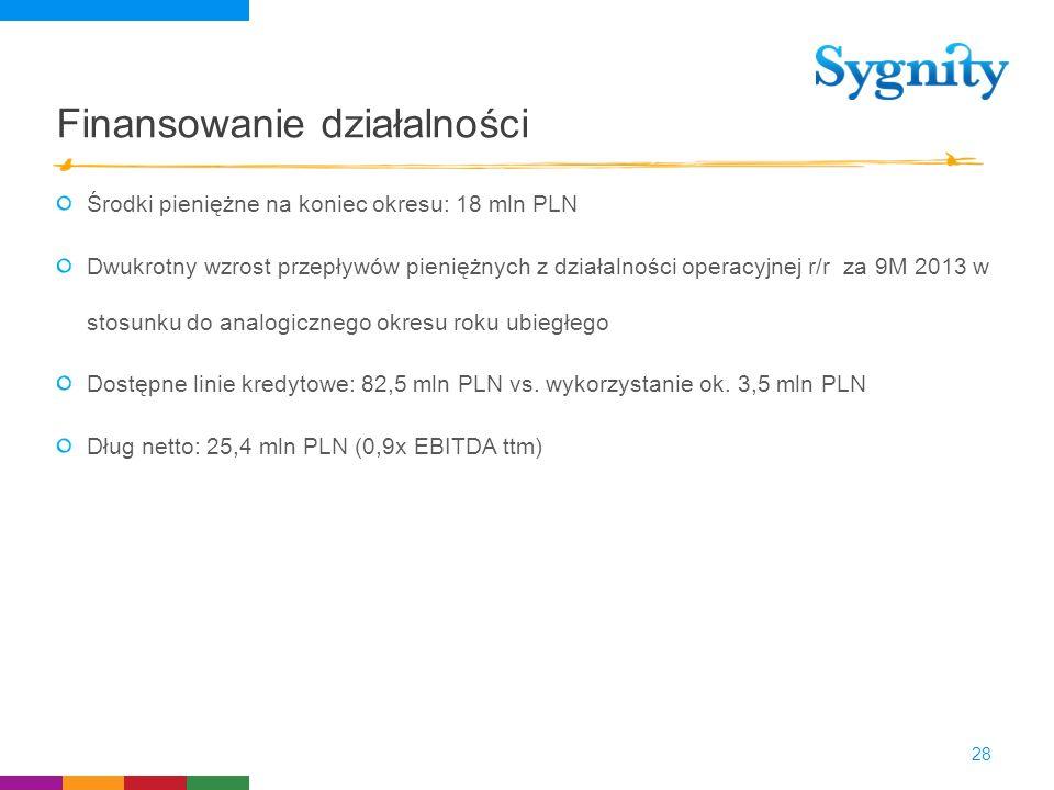 Finansowanie działalności 28 Środki pieniężne na koniec okresu: 18 mln PLN Dwukrotny wzrost przepływów pieniężnych z działalności operacyjnej r/r za 9