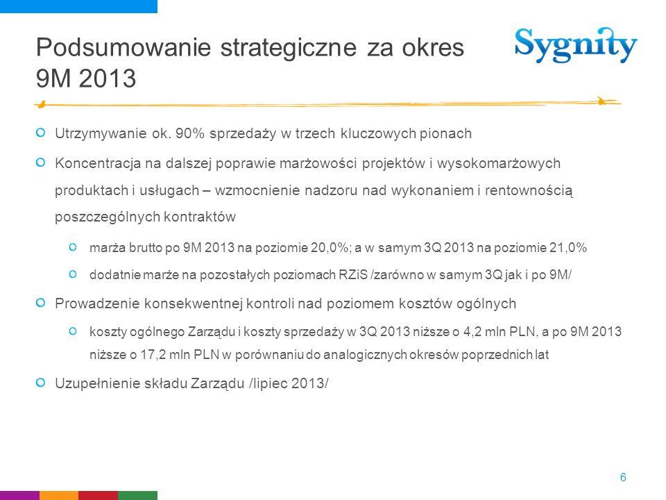 Podsumowanie strategiczne za okres 9M 2013 6 Utrzymywanie ok. 90% sprzedaży w trzech kluczowych pionach Koncentracja na dalszej poprawie marżowości pr