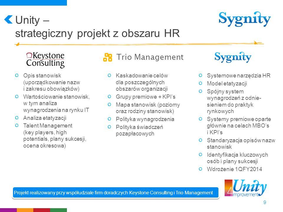 Unity – strategiczny projekt z obszaru HR 10 Komunikacja z pracownikami w trakcie trwania prac projektowych Szerokie zaangazowanie w prace wskazanej grupy menedżerów i pracowników Materiały informacyjne oraz warsztaty wdrożeniowe po zakończeniu prac projektowych Połączone siły zespołu projektowego (Dział HR + konsultanci) Partycypacyjny charakter działań grupy projektowe, warsztaty, konsultacje)