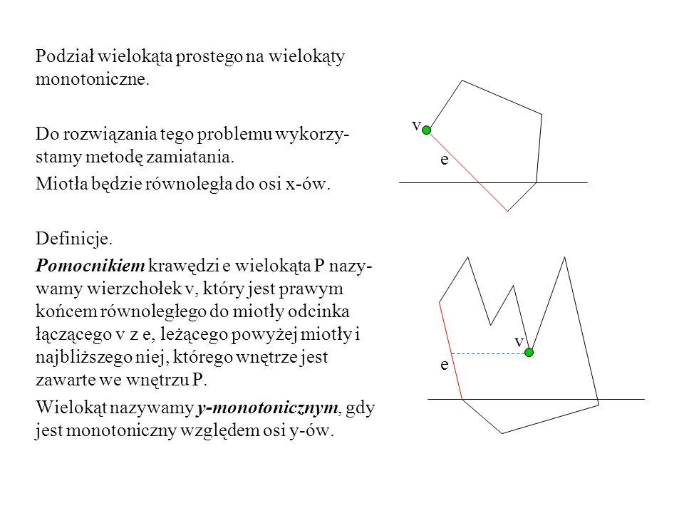 Wyróżniamy pięć rodzajów wierzchołków wielokąta w zależności od pozycji miotły przechodzącej przez dany wierzchołek (badamy wewnętrzne kąty wielokąta) : - początkowy, gdy obie wychodzące z niego krawędzie leżą przed miotłą i tworzą kąt <, - dzielący, gdy obie wychodzące z niego krawędzie leżą przed miotłą i tworzą kąt >, - końcowy, gdy obie wychodzące z niego krawędzie leżą za miotłą i tworzą kąt <, - łączący, gdy obie wychodzące z niego krawędzie leżą za miotłą i tworzą kąt >, - prawidłowy, w pozostałych przypadkach.