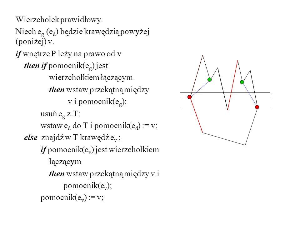 Wierzchołek prawidłowy. Niech e g (e d ) będzie krawędzią powyżej (poniżej) v. if wnętrze P leży na prawo od v then if pomocnik(e g ) jest wierzchołki