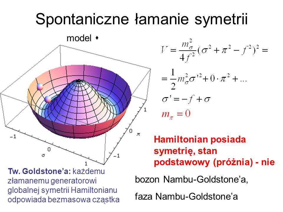 Spontaniczne łamanie symetrii bozon Nambu-Goldstonea, faza Nambu-Goldstonea model s Tw. Goldstonea: każdemu złamanemu generatorowi globalnej symetrii